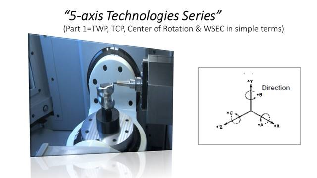 5-Axis Technology Series: Part 1 Live Event