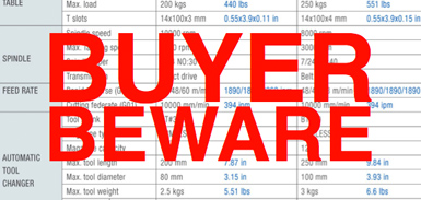 Buyer beware, are specifications really what they seem?